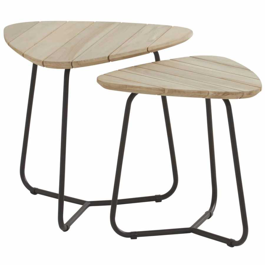 4 Seasons Outdoor Axel Coffee Tables Set Of 2